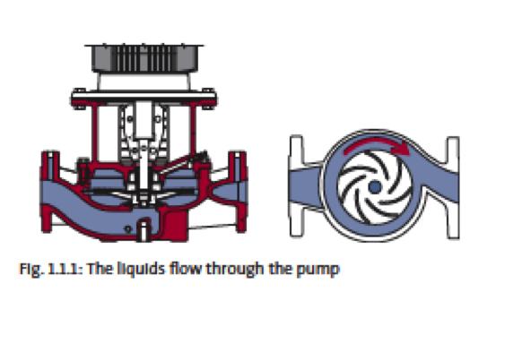 pump handbook 1.11